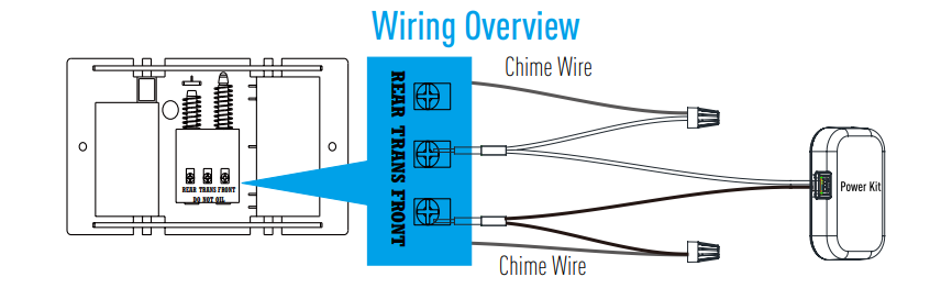 Power Kit Wiring Guide